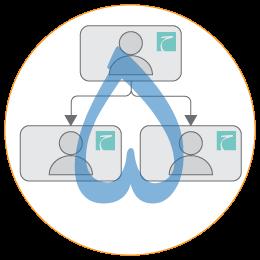 لوگوی تعریف ساختار اجرایی پروژه